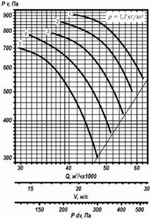 ventilator_osevoy25188-4_sh4