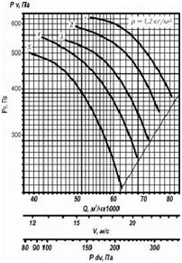 ventilator_osevoy25188-6_sh6