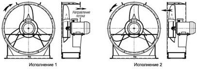 ventilator_osevoy320-1_sh1