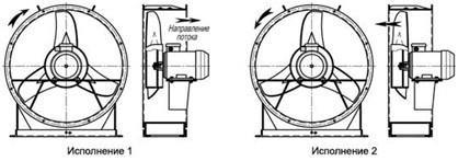 ventilator_osevoy_vo300-06_shem1_sh1