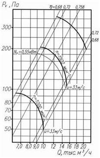ventilator_osevoy_vo300-06_shem6_sh6